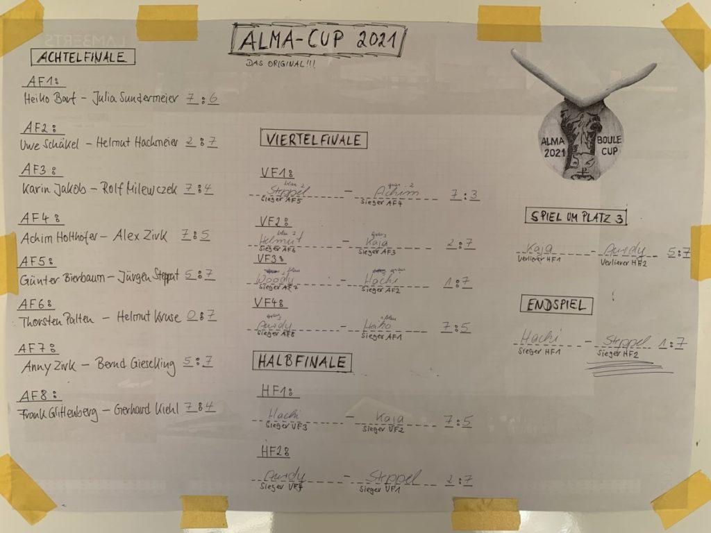 Alma-Cup 2021